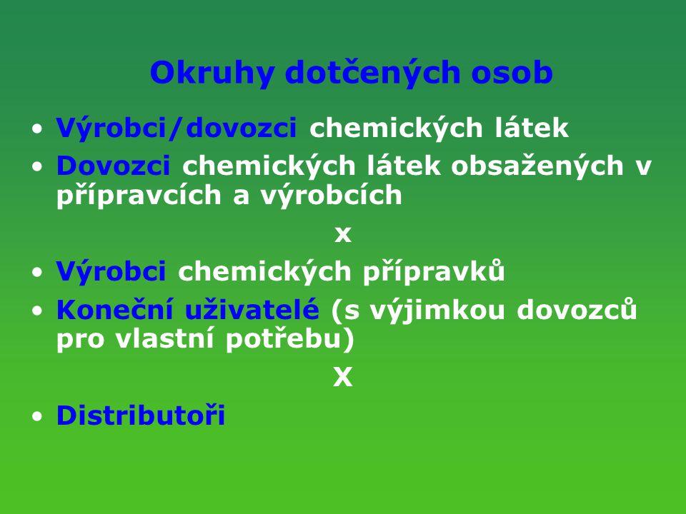 Okruhy dotčených osob Výrobci/dovozci chemických látek Dovozci chemických látek obsažených v přípravcích a výrobcích x Výrobci chemických přípravků Ko