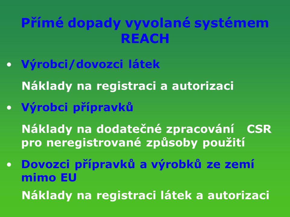 Přímé dopady vyvolané systémem REACH Výrobci/dovozci látek Náklady na registraci a autorizaci Výrobci přípravků Náklady na dodatečné zpracování CSR pr
