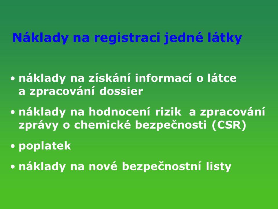 náklady na získání informací o látce a zpracování dossier náklady na hodnocení rizik a zpracování zprávy o chemické bezpečnosti (CSR) poplatek náklady
