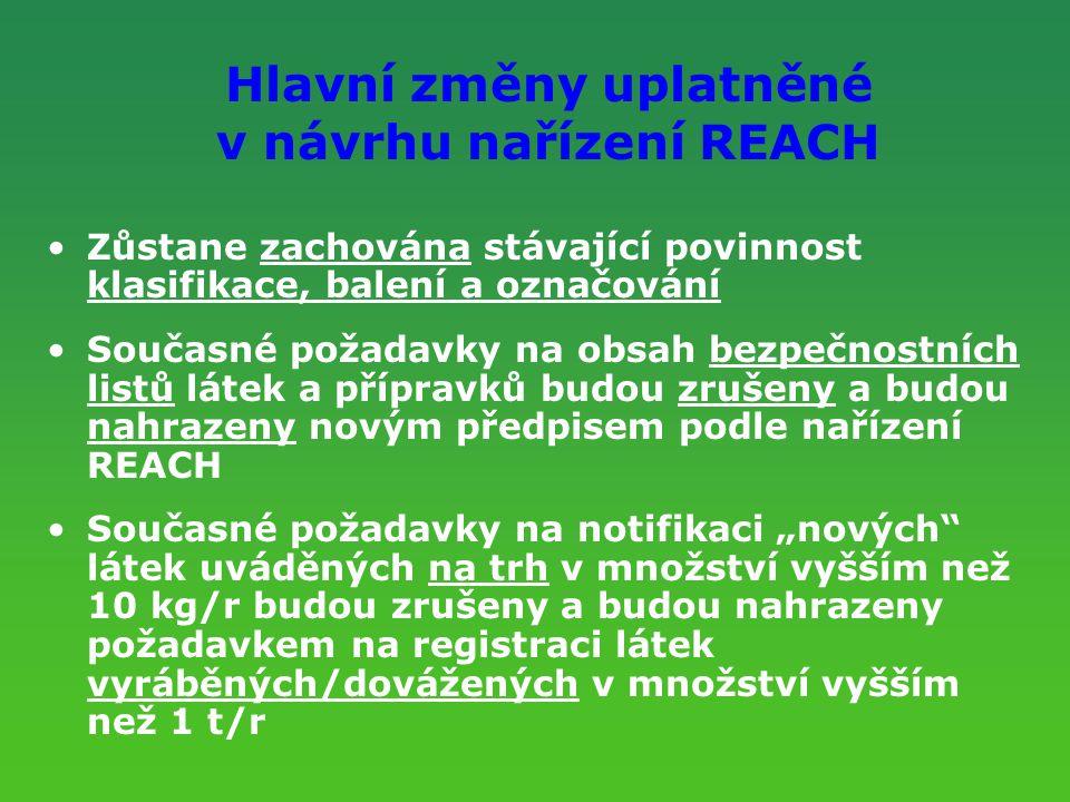Hlavní změny uplatněné v návrhu nařízení REACH Zůstane zachována stávající povinnost klasifikace, balení a označování Současné požadavky na obsah bezp