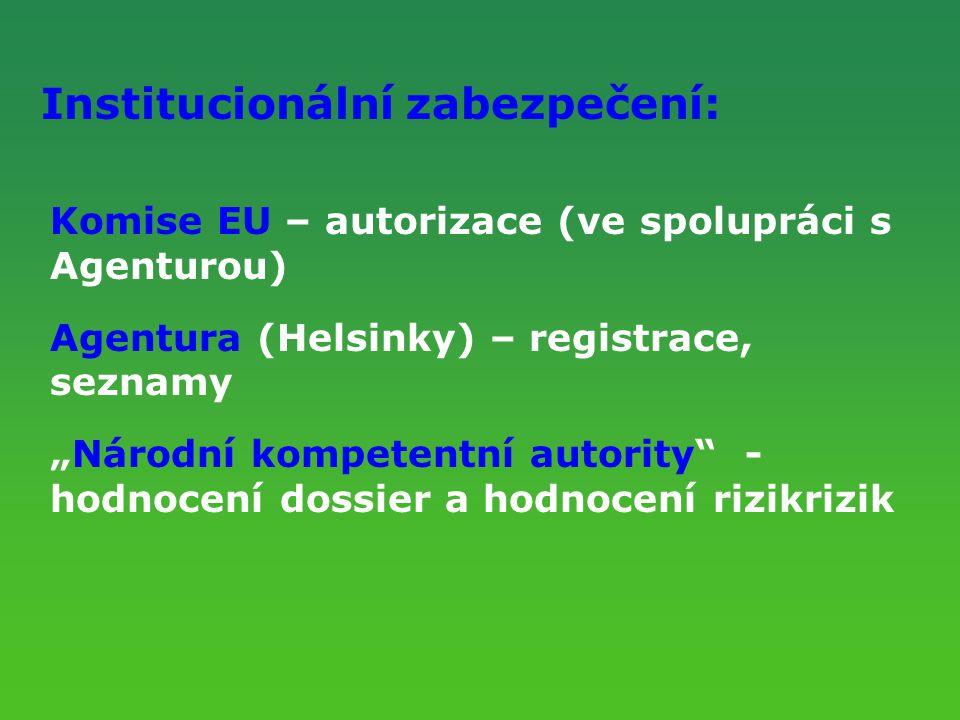 """Institucionální zabezpečení: Komise EU – autorizace (ve spolupráci s Agenturou) Agentura (Helsinky) – registrace, seznamy """"Národní kompetentní autorit"""