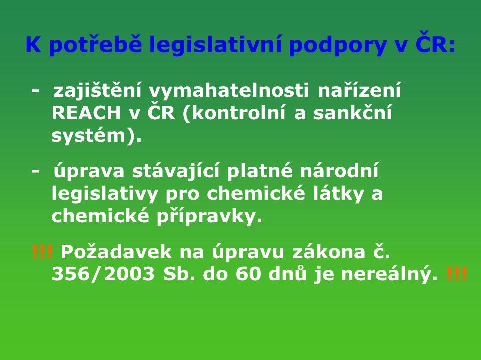 K potřebě legislativní podpory v ČR: - zajištění vymahatelnosti nařízení REACH v ČR (kontrolní a sankční systém). - úprava stávající platné národní le