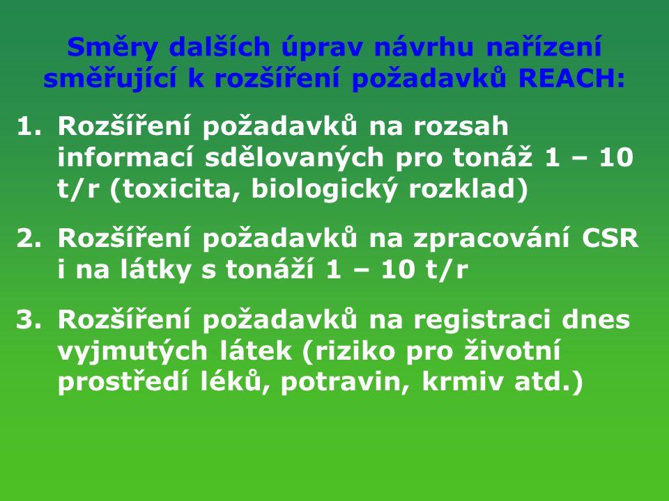 Směry dalších úprav návrhu nařízení směřující k rozšíření požadavků REACH: 1.Rozšíření požadavků na rozsah informací sdělovaných pro tonáž 1 – 10 t/r