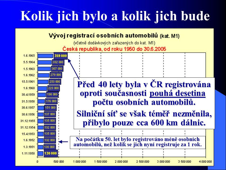 Kolik jich bylo a kolik jich bude Před 40 lety byla v ČR registrována oproti současnosti pouhá desetina počtu osobních automobilů.