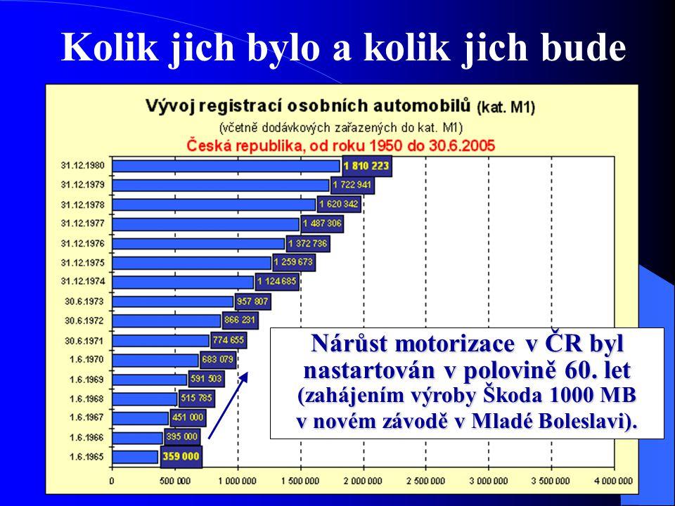 Kolik jich bylo a kolik jich bude Nárůst motorizace v ČR byl nastartován v polovině 60.