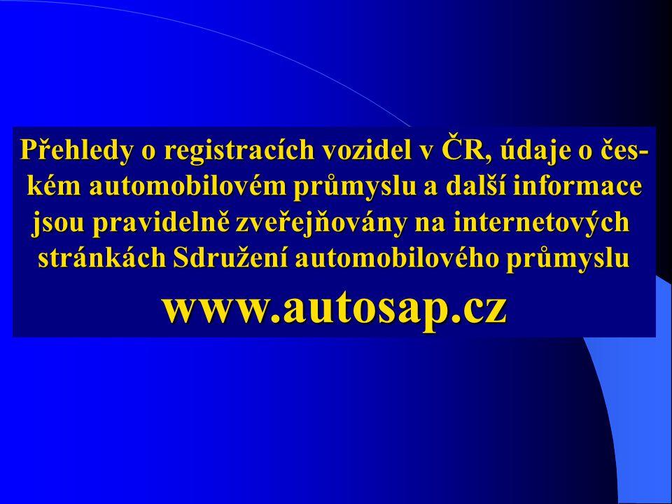 Přehledy o registracích vozidel v ČR, údaje o čes- kém automobilovém průmyslu a další informace jsou pravidelně zveřejňovány na internetových stránkách Sdružení automobilového průmyslu www.autosap.cz