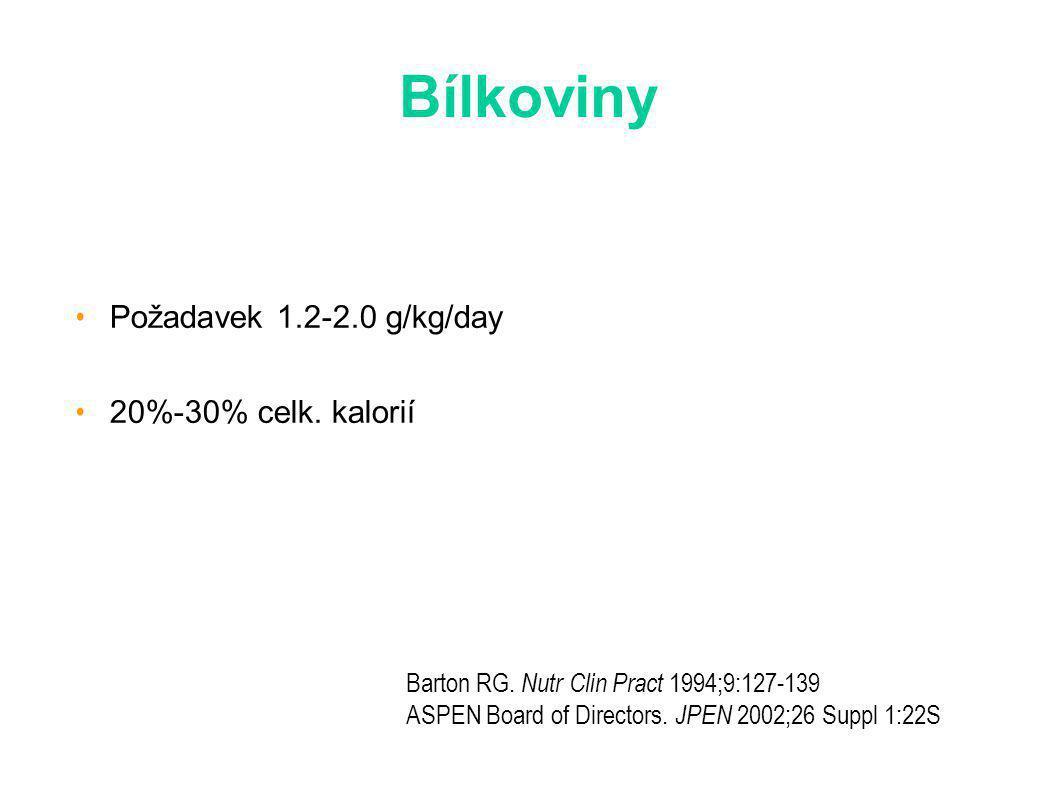 Bílkoviny Požadavek 1.2-2.0 g/kg/day 20%-30% celk.
