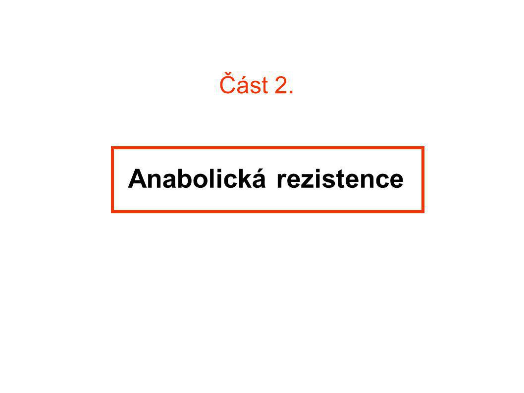 Část 2. Anabolická rezistence