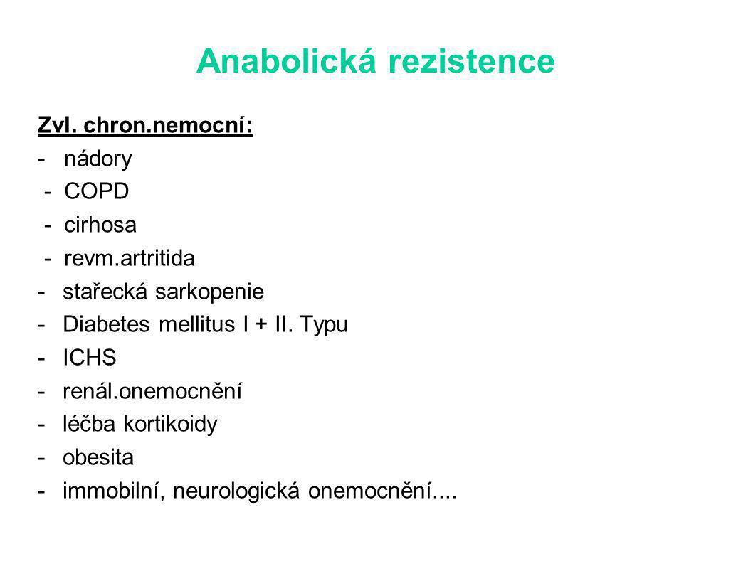 Anabolická rezistence Zvl.