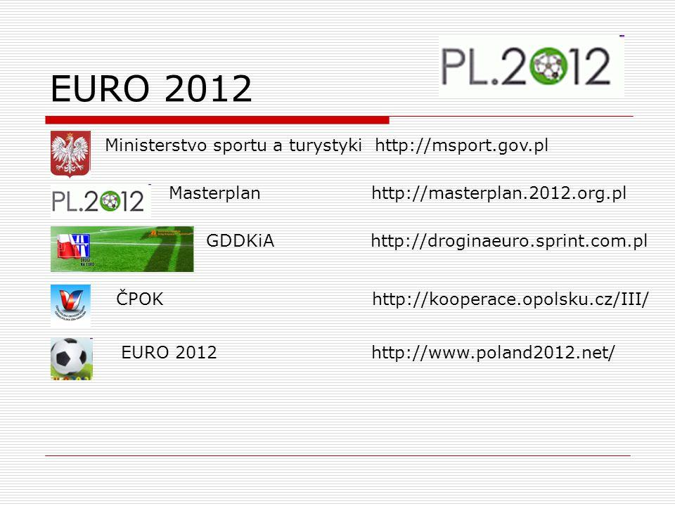 EURO 2012 Ministerstvo sportu a turystykihttp://msport.gov.pl Masterplanhttp://masterplan.2012.org.pl GDDKiA http://droginaeuro.sprint.com.pl ČPOK http://kooperace.opolsku.cz/III/ EURO 2012 http://www.poland2012.net/