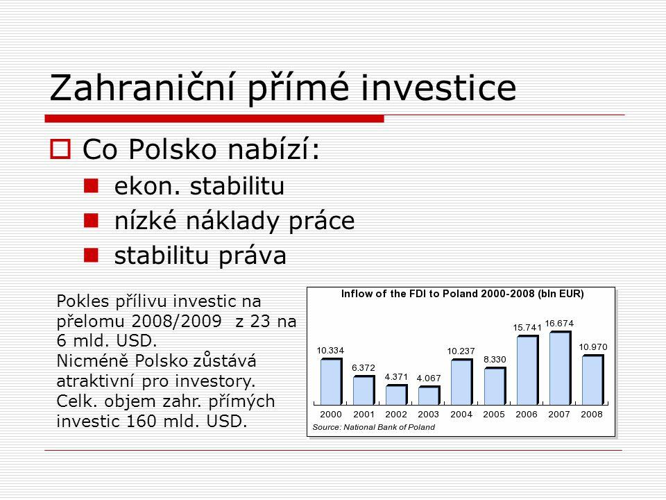 Zahraniční přímé investice  Co Polsko nabízí: ekon. stabilitu nízké náklady práce stabilitu práva Pokles přílivu investic na přelomu 2008/2009 z 23 n