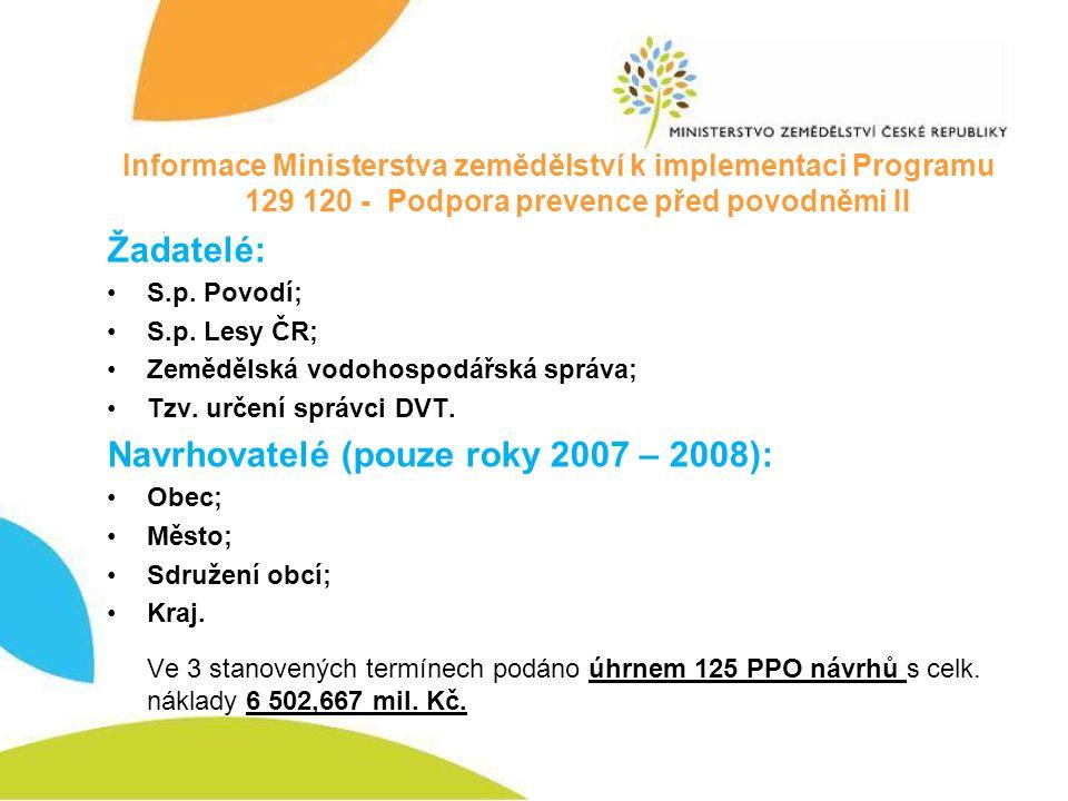 Informace Ministerstva zemědělství k implementaci Programu 129 120 - Podpora prevence před povodněmi II Žadatelé: S.p. Povodí; S.p. Lesy ČR; Zemědělsk