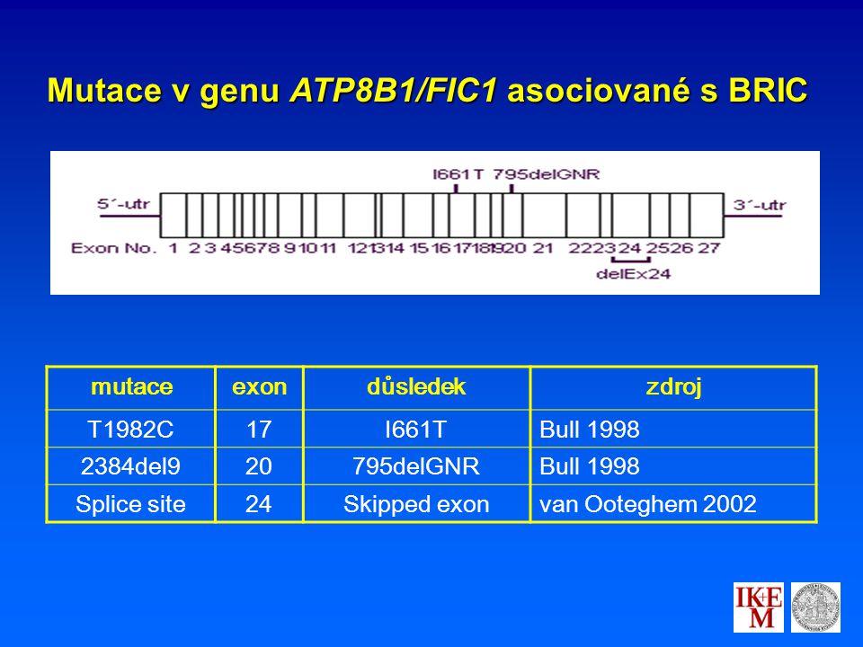 mutaceexondůsledekzdroj T1982C17I661TBull 1998 2384del920795delGNRBull 1998 Splice site24Skipped exonvan Ooteghem 2002 Mutace v genu ATP8B1/FIC1 asociované s BRIC