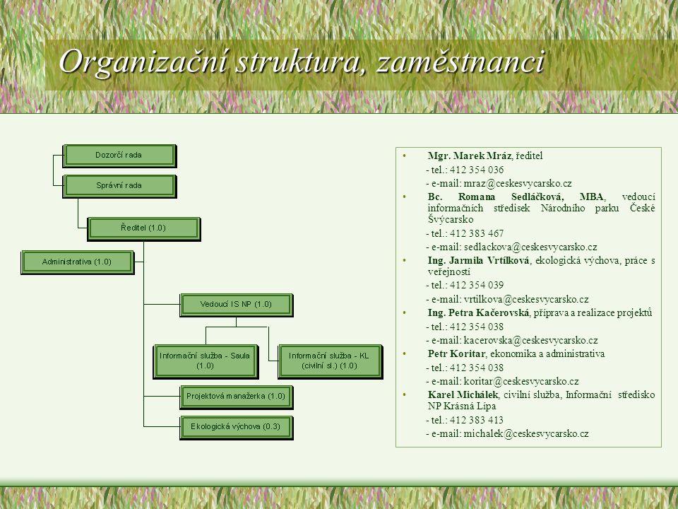 Organizační struktura, zaměstnanci Mgr. Marek Mráz, ředitel - tel.: 412 354 036 - e-mail: mraz@ceskesvycarsko.cz Bc. Romana Sedláčková, MBA, vedoucí i