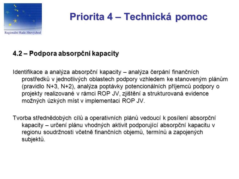 Priorita 4 – Technická pomoc 4.2 – Podpora absorpční kapacity Identifikace a analýza absorpční kapacity – analýza čerpání finančních prostředků v jednotlivých oblastech podpory vzhledem ke stanoveným plánům (pravidlo N+3, N+2), analýza poptávky potencionálních příjemců podpory o projekty realizované v rámci ROP JV, zjištění a strukturovaná evidence možných úzkých míst v implementaci ROP JV.