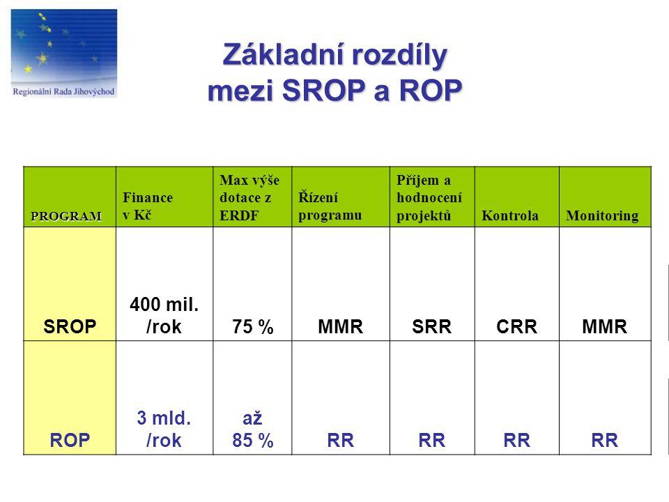 Základní rozdíly mezi SROP a ROP PROGRAM PROGRAM Finance v Kč Max výše dotace z ERDF Řízení programu Příjem a hodnocení projektůKontrolaMonitoring SROP 400 mil.