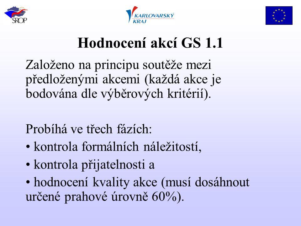 Hodnocení akcí GS 1.1 Založeno na principu soutěže mezi předloženými akcemi (každá akce je bodována dle výběrových kritérií).