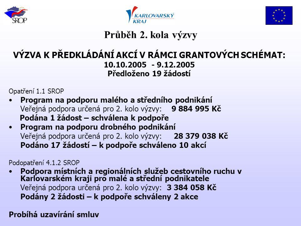 Způsob doručení žádostí GS 1.1 Žádosti se předkládají osobně na Agenturu pro podporu podnikání a investic CzechInvest, regionální kancelář pro Karlovarský kraj v zalepené obálce s přelepením spojů samolepkou s podpisem, popř.