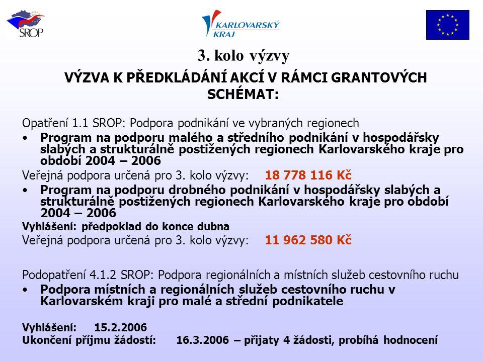 3. kolo výzvy VÝZVA K PŘEDKLÁDÁNÍ AKCÍ V RÁMCI GRANTOVÝCH SCHÉMAT: Opatření 1.1 SROP: Podpora podnikání ve vybraných regionech Program na podporu malé