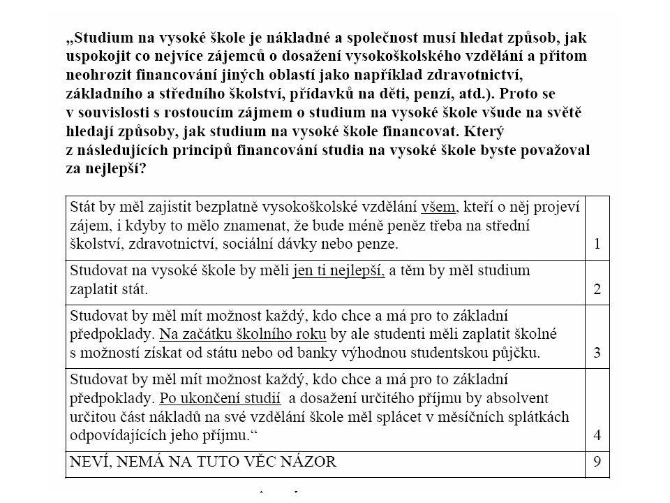 6. 4. 2006SOÚ AV ČR: Postoje obyvatel České republiky k aktuálním reformám 26