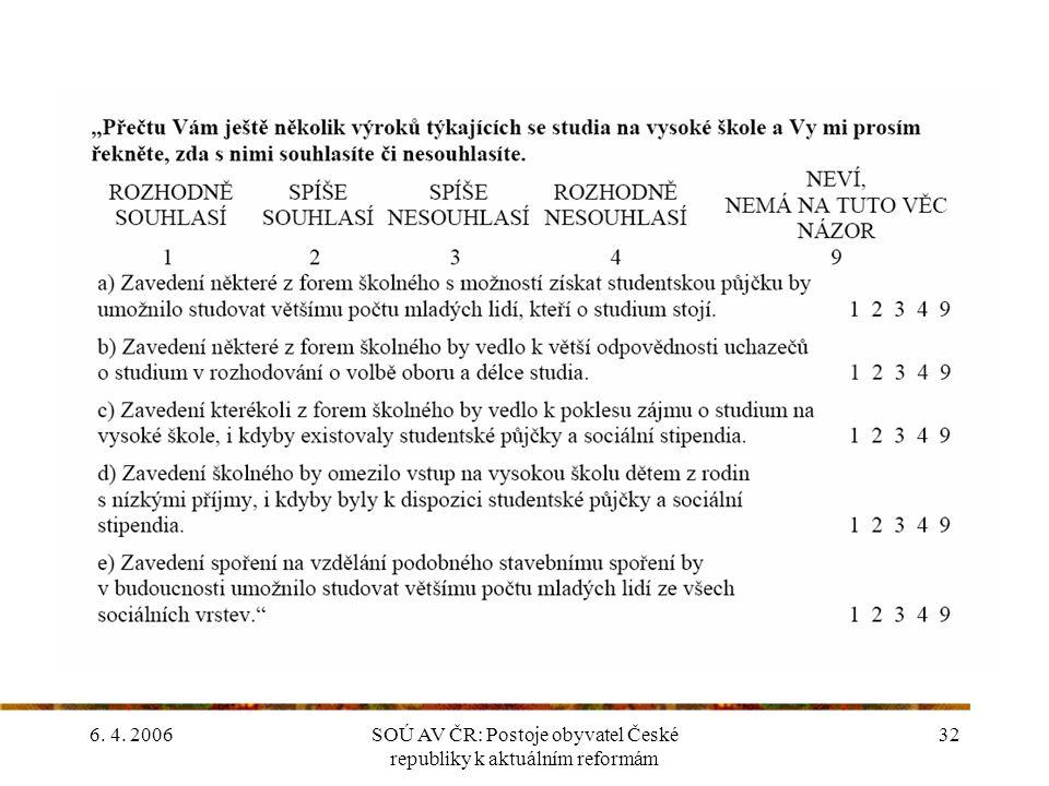6. 4. 2006SOÚ AV ČR: Postoje obyvatel České republiky k aktuálním reformám 32