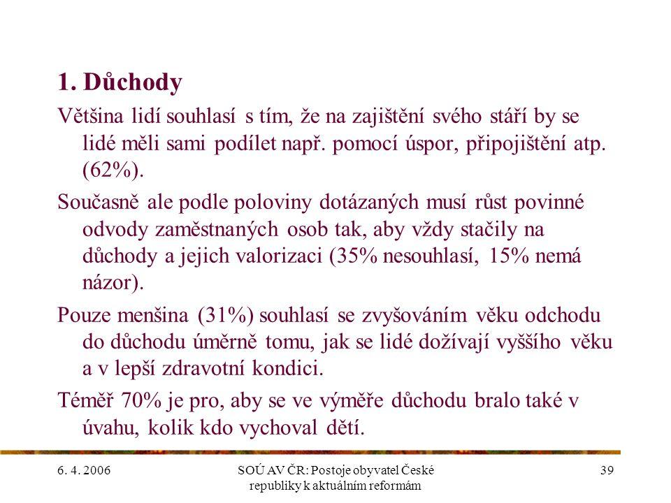 6. 4. 2006SOÚ AV ČR: Postoje obyvatel České republiky k aktuálním reformám 39 1.