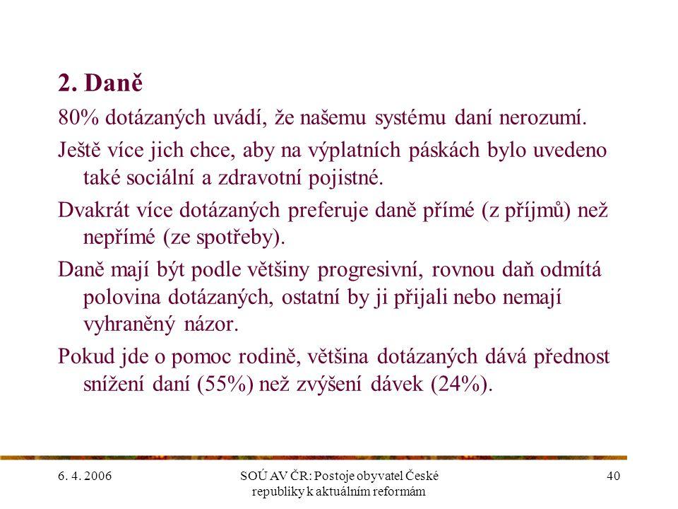 6. 4. 2006SOÚ AV ČR: Postoje obyvatel České republiky k aktuálním reformám 40 2.