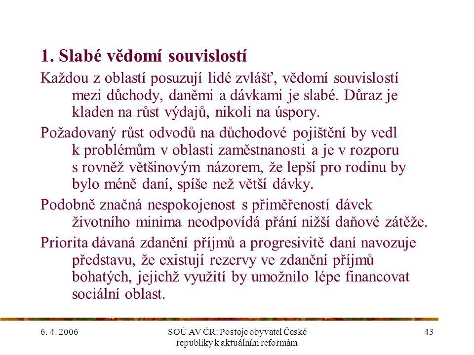 6. 4. 2006SOÚ AV ČR: Postoje obyvatel České republiky k aktuálním reformám 43 1.