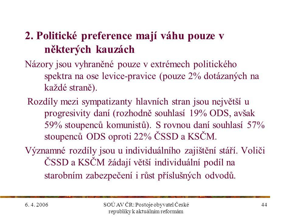 6. 4. 2006SOÚ AV ČR: Postoje obyvatel České republiky k aktuálním reformám 44 2.