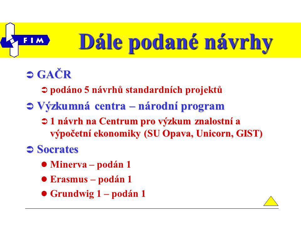 Dále podané návrhy  GAČR  podáno 5 návrhů standardních projektů  Výzkumná centra – národní program  1 návrh na Centrum pro výzkum znalostní a výpočetní ekonomiky (SU Opava, Unicorn, GIST)  Socrates Minerva – podán 1 Erasmus – podán 1 Grundwig 1 – podán 1