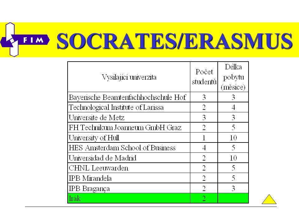 SOCRATES/ERASMUS