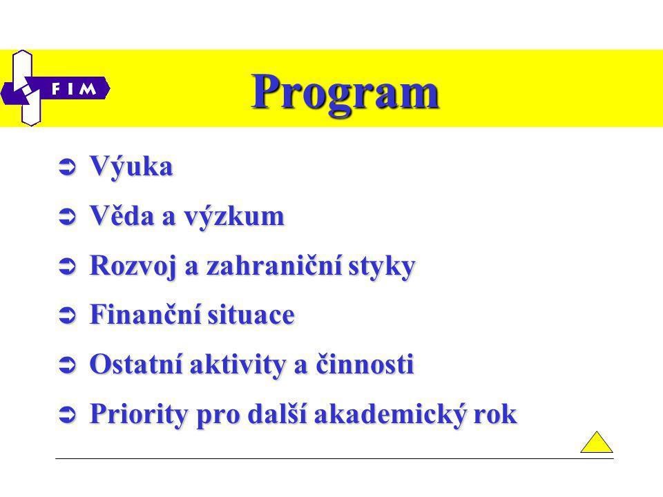 Program  Výuka  Věda a výzkum  Rozvoj a zahraniční styky  Finanční situace  Ostatní aktivity a činnosti  Priority pro další akademický rok