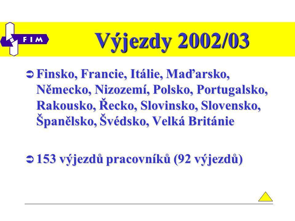Výjezdy 2002/03  Finsko, Francie, Itálie, Maďarsko, Německo, Nizozemí, Polsko, Portugalsko, Rakousko, Řecko, Slovinsko, Slovensko, Španělsko, Švédsko, Velká Británie  153 výjezdů pracovníků (92 výjezdů)