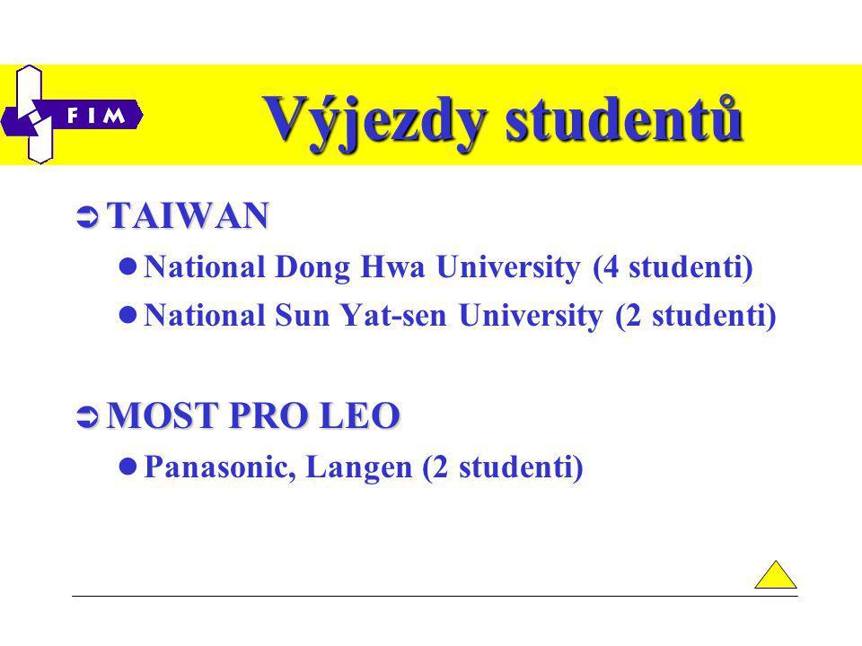 Výjezdy studentů  TAIWAN National Dong Hwa University (4 studenti) National Sun Yat-sen University (2 studenti)  MOST PRO LEO Panasonic, Langen (2 studenti)
