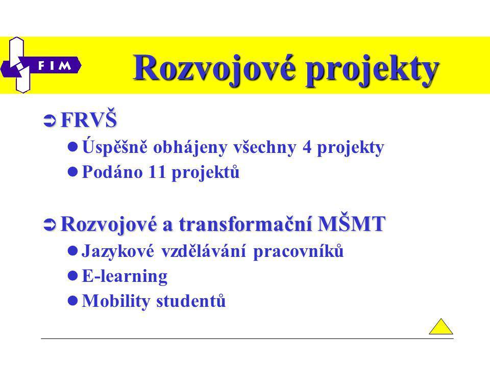 Rozvojové projekty  FRVŠ Úspěšně obhájeny všechny 4 projekty Podáno 11 projektů  Rozvojové a transformační MŠMT Jazykové vzdělávání pracovníků E-learning Mobility studentů