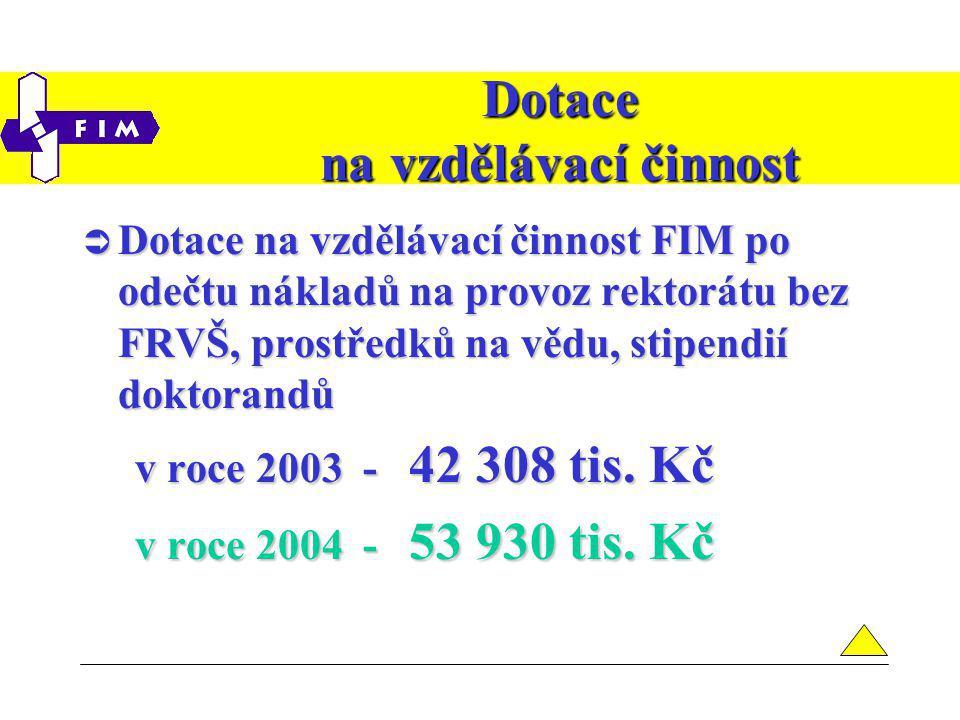 Dotace na vzdělávací činnost  Dotace na vzdělávací činnost FIM po odečtu nákladů na provoz rektorátu bez FRVŠ, prostředků na vědu, stipendií doktorandů v roce 2003 - 42 308 tis.