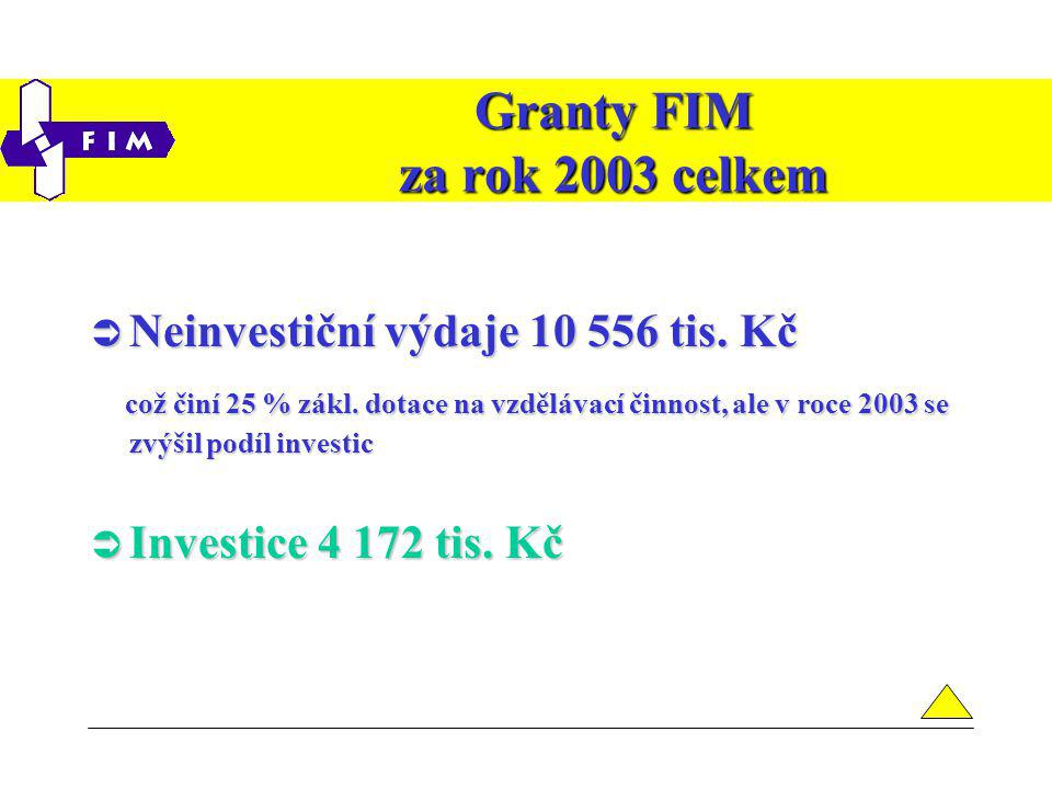 Granty FIM za rok 2003 celkem  Neinvestiční výdaje 10 556 tis.