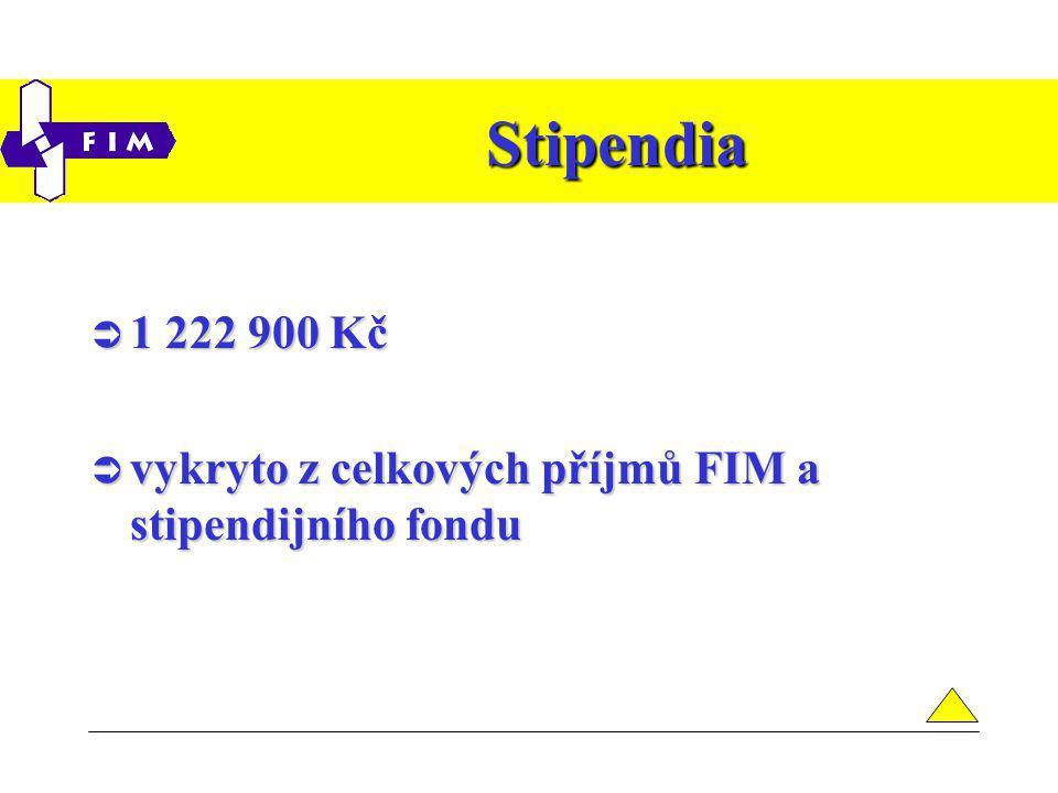 Stipendia  1 222 900 Kč  vykryto z celkových příjmů FIM a stipendijního fondu