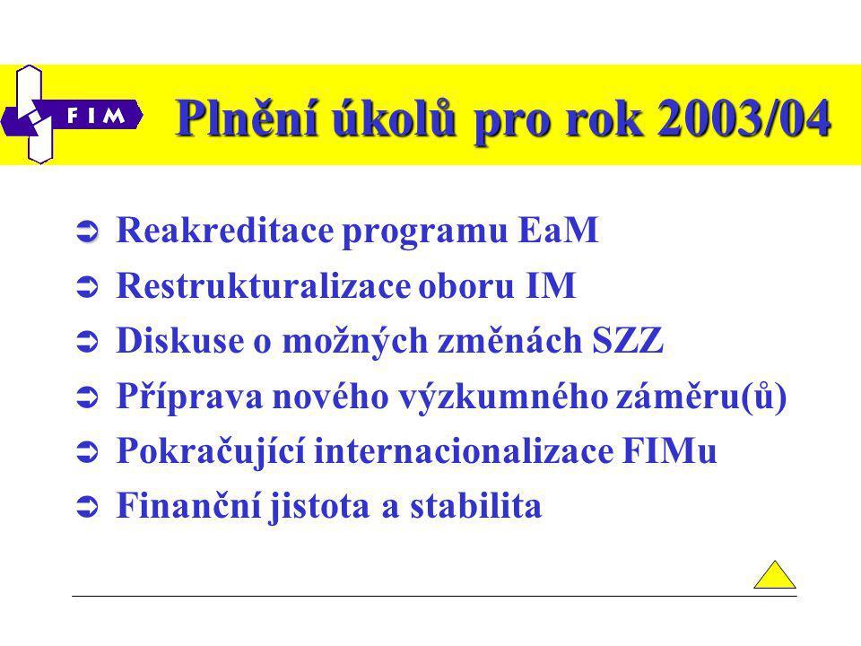 Plnění úkolů pro rok 2003/04   Reakreditace programu EaM  Restrukturalizace oboru IM  Diskuse o možných změnách SZZ  Příprava nového výzkumného záměru(ů)  Pokračující internacionalizace FIMu  Finanční jistota a stabilita