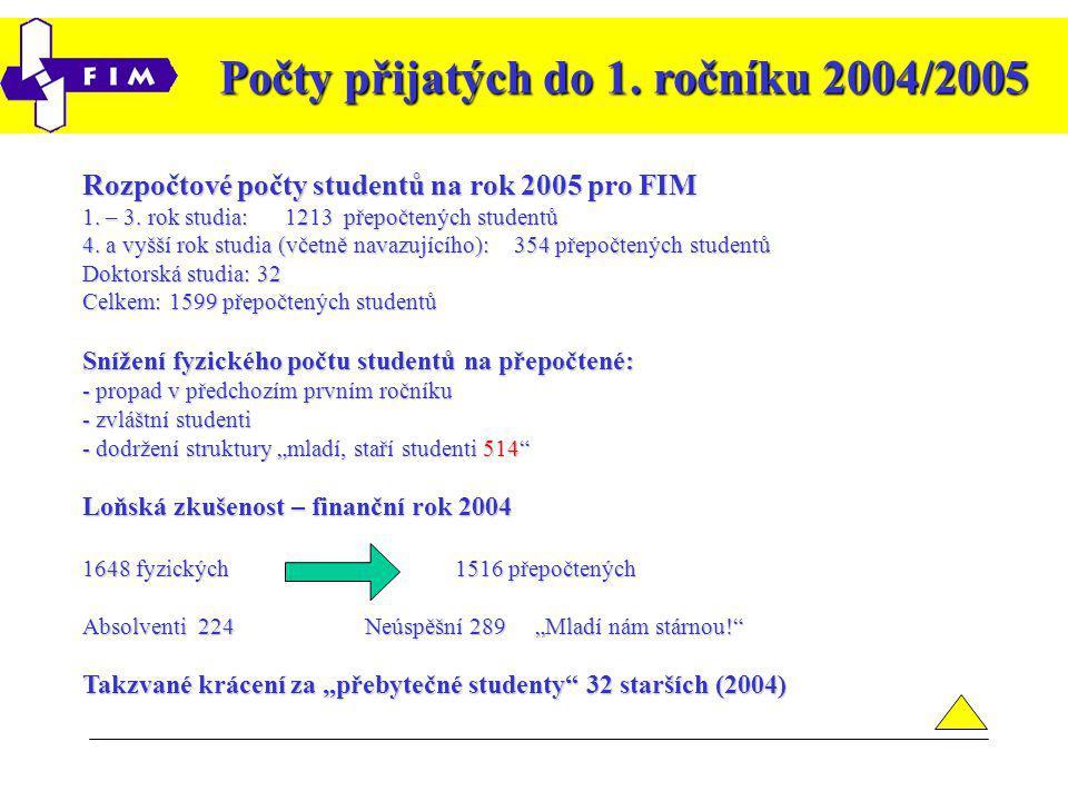 Počty přijatých do 1. ročníku 2004/2005 Rozpočtové počty studentů na rok 2005 pro FIM 1.