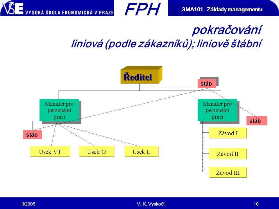 FM II/2005V.K.