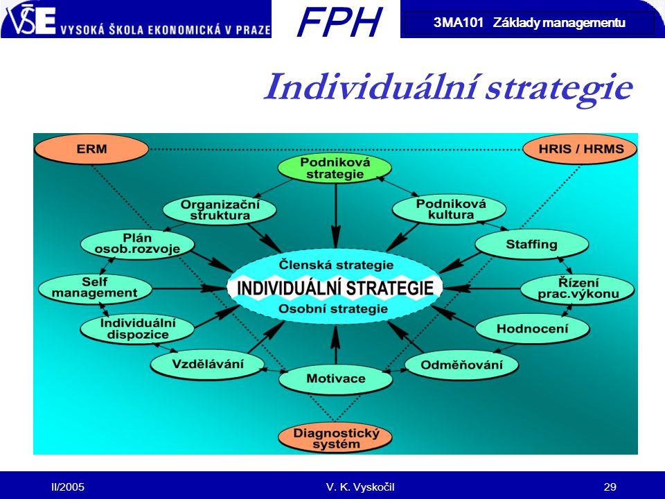 FM II/2005V. K. Vyskočil29 Individuální strategie FPH 3MA101 Základy managementu