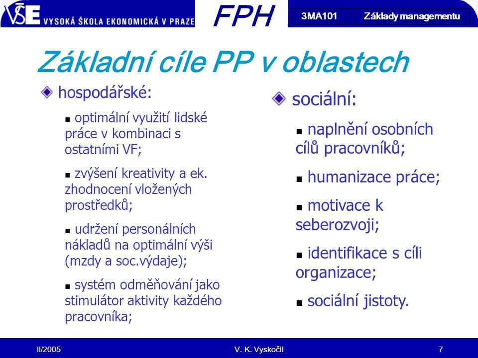FM II/2005V.K. Vyskočil8 Rozpor mezi ek. a soc.
