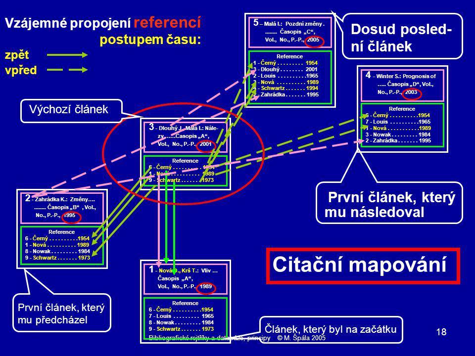 Bibliografické rejtříky a databáze, principy © M. Špála 2005 18 Reference 6 - Černý..........