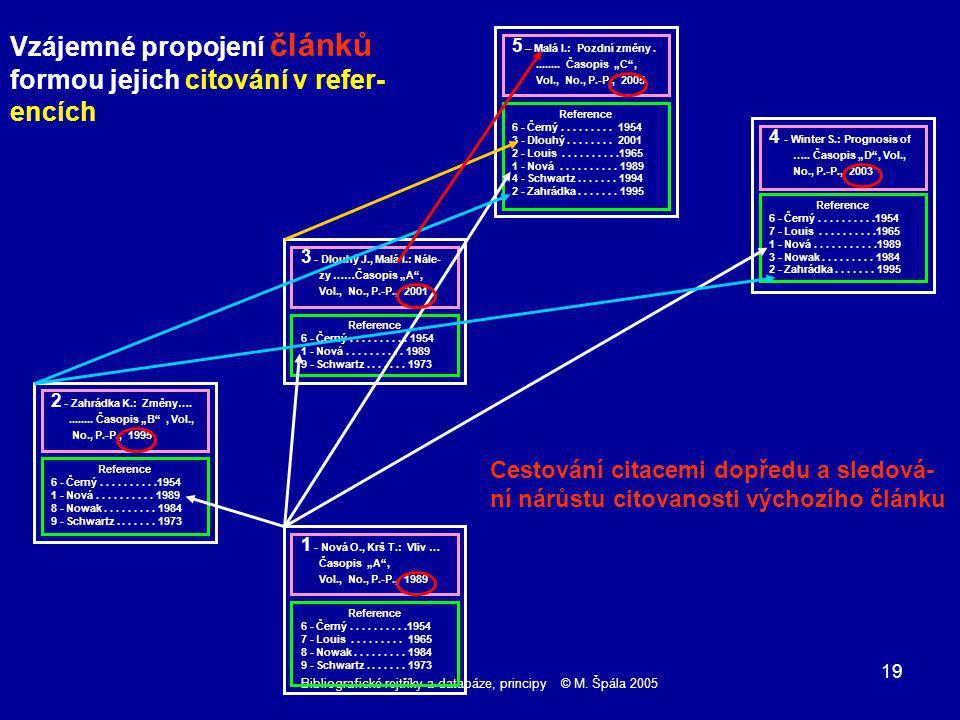 Bibliografické rejtříky a databáze, principy © M. Špála 2005 19 Reference 6 - Černý..........