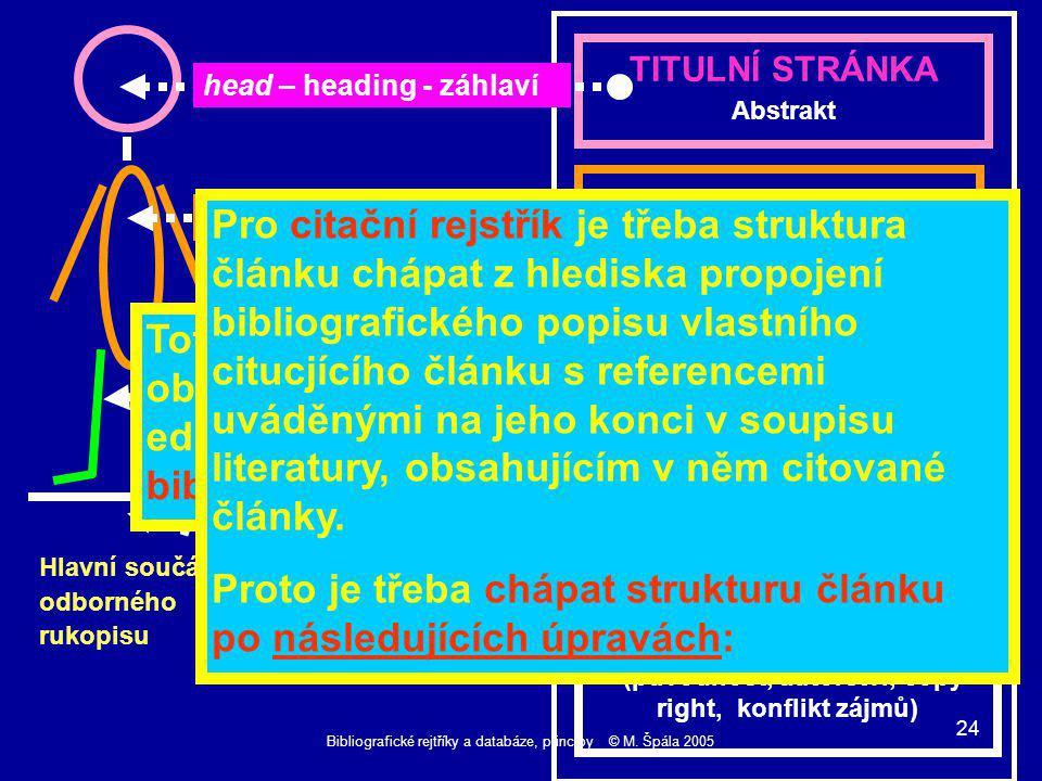 Bibliografické rejtříky a databáze, principy © M. Špála 2005 24 TEXT.