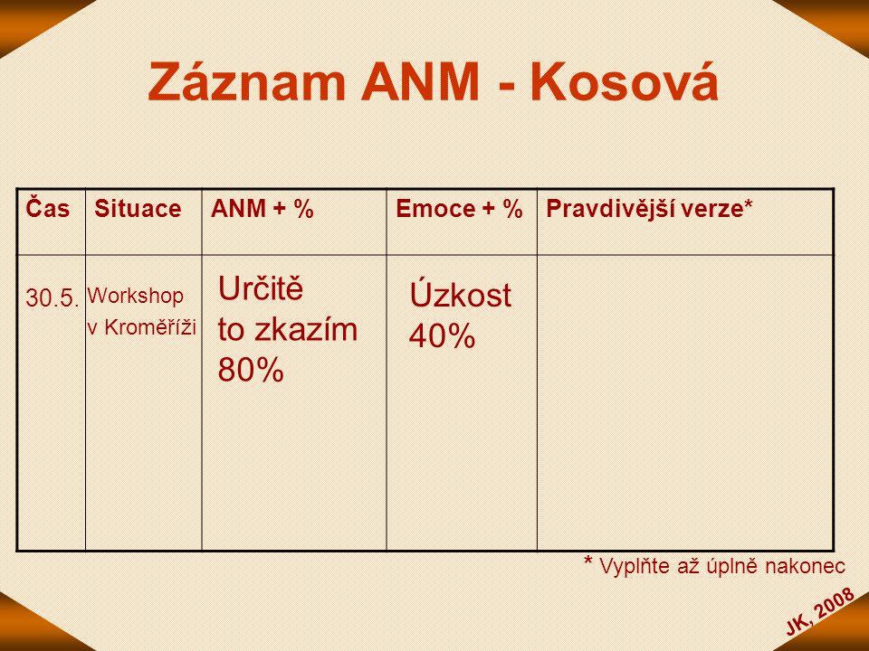 JK, 2008 Záznam ANM - Kosová ČasSituaceANM + %Emoce + %Pravdivější verze* * Vyplňte až úplně nakonec 30.5. Workshop v Kroměříži Určitě to zkazím 80% Ú