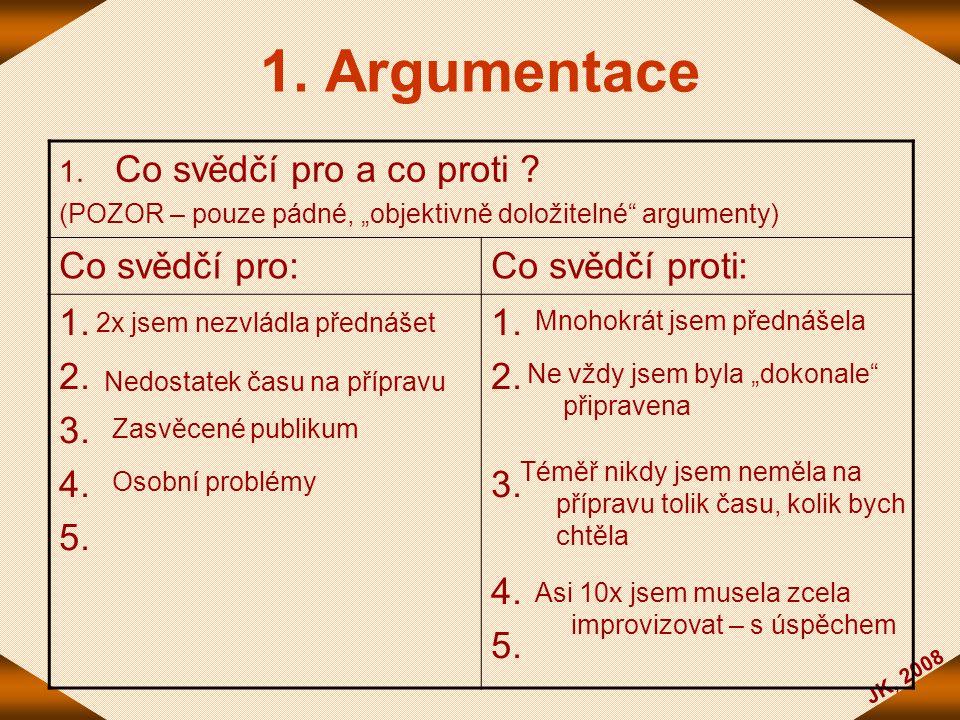 """JK, 2008 1. Argumentace 1. Co svědčí pro a co proti ? (POZOR – pouze pádné, """"objektivně doložitelné"""" argumenty) Co svědčí pro:Co svědčí proti: 1. 2. 3"""