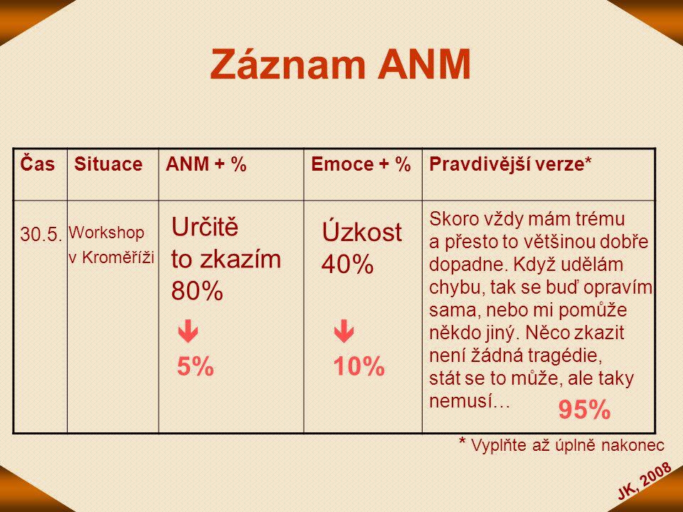 JK, 2008 Záznam ANM ČasSituaceANM + %Emoce + %Pravdivější verze* * Vyplňte až úplně nakonec 30.5. Workshop v Kroměříži Určitě to zkazím 80% Úzkost 40%