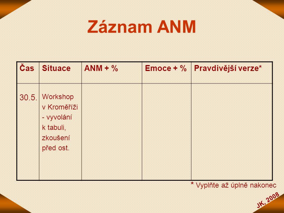 JK, 2008 Záznam ANM ČasSituaceANM + %Emoce + %Pravdivější verze* * Vyplňte až úplně nakonec 30.5. Workshop v Kroměříži - vyvolání k tabuli, zkoušení p